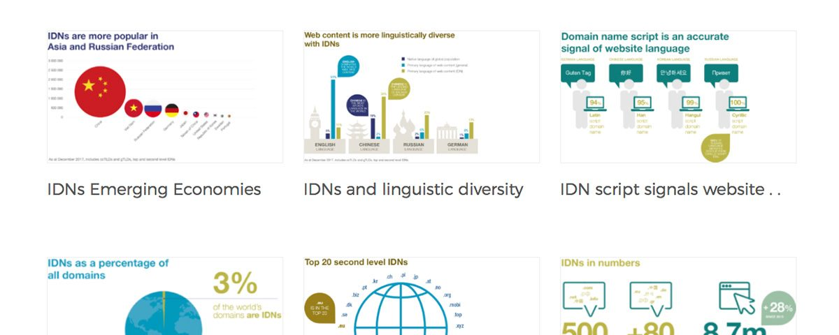 IDN World Report 2017